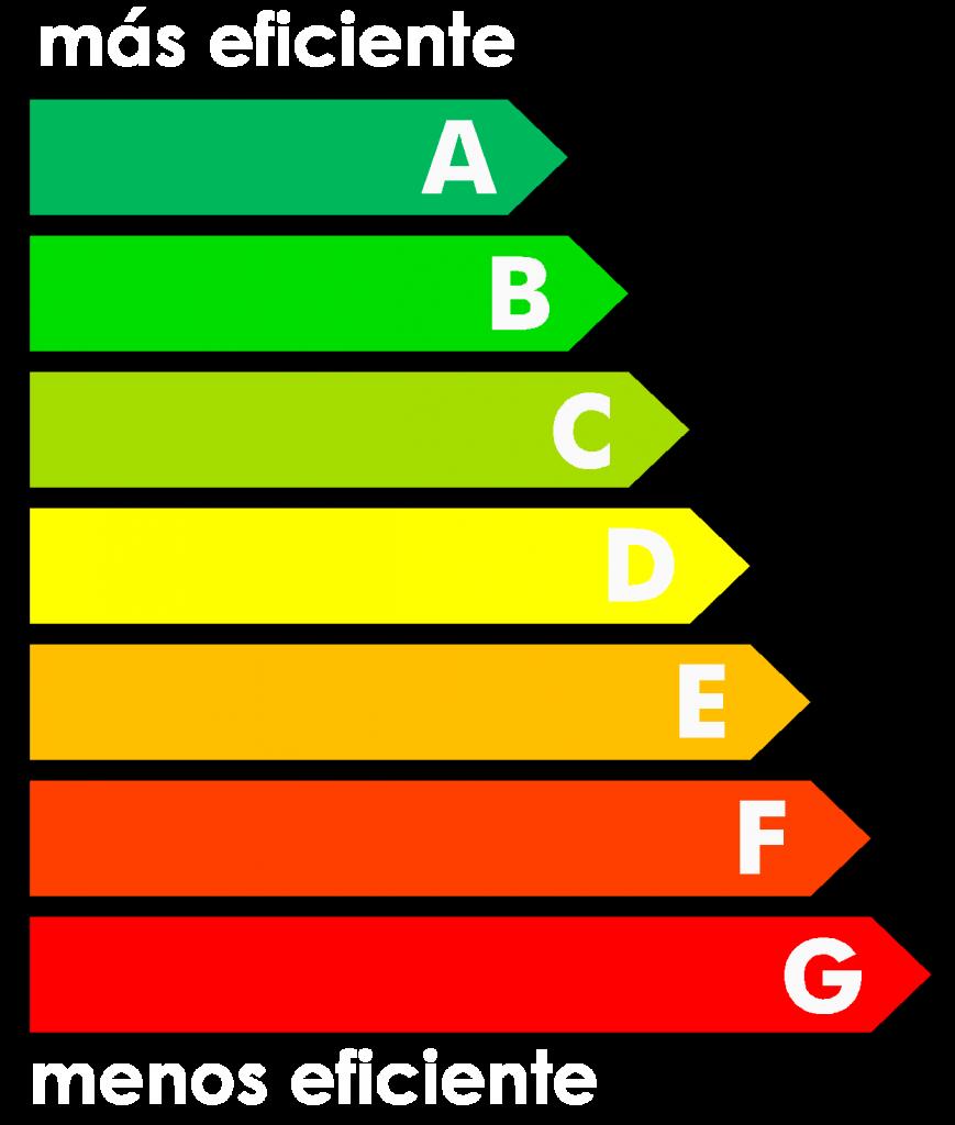 eficiencia electrodomésticos